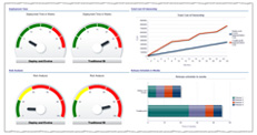 Drivestream Deploy and Evolve: A New Methodology for Business Intelligence